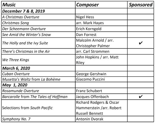 Music Sponsorship List